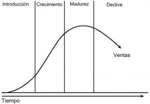 Un correcto análisis dafo de la energía a largo plazo sirve para ayudar a mejorar la energía a largo plazo. Las frases célebres sobre energía a largo plazo permiten calibrar la influencia de la energía a largo plazo en el rendimiento