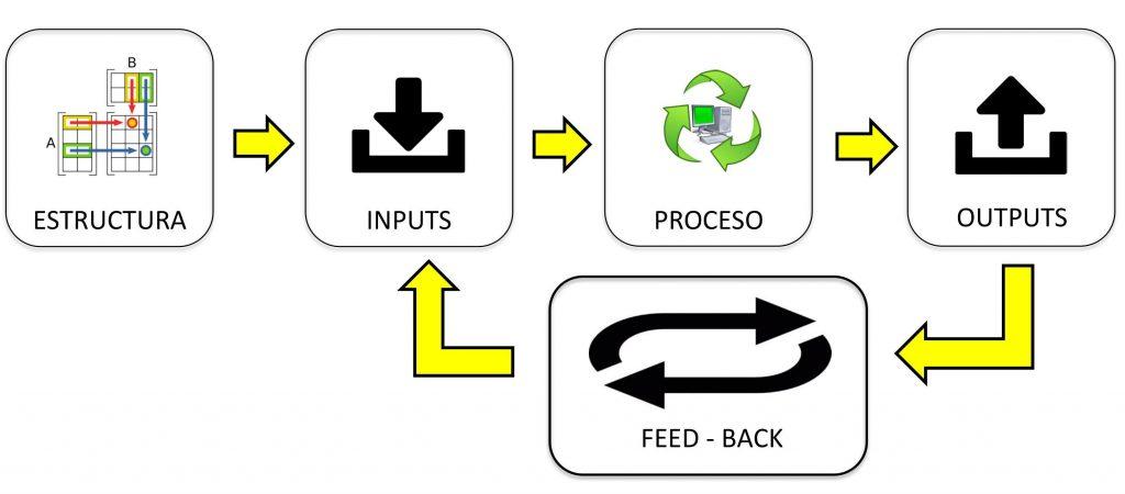 app-web con consejos para mejorar la productividad y el rendimiento laboral