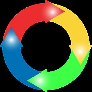 Un correcto análisis dafo del ciclo macro sirve para ayudar a mejorar el ciclo macro. Las frases célebres sobre el ciclo macro permiten calibrar la influencia del ciclo macro en el rendimiento