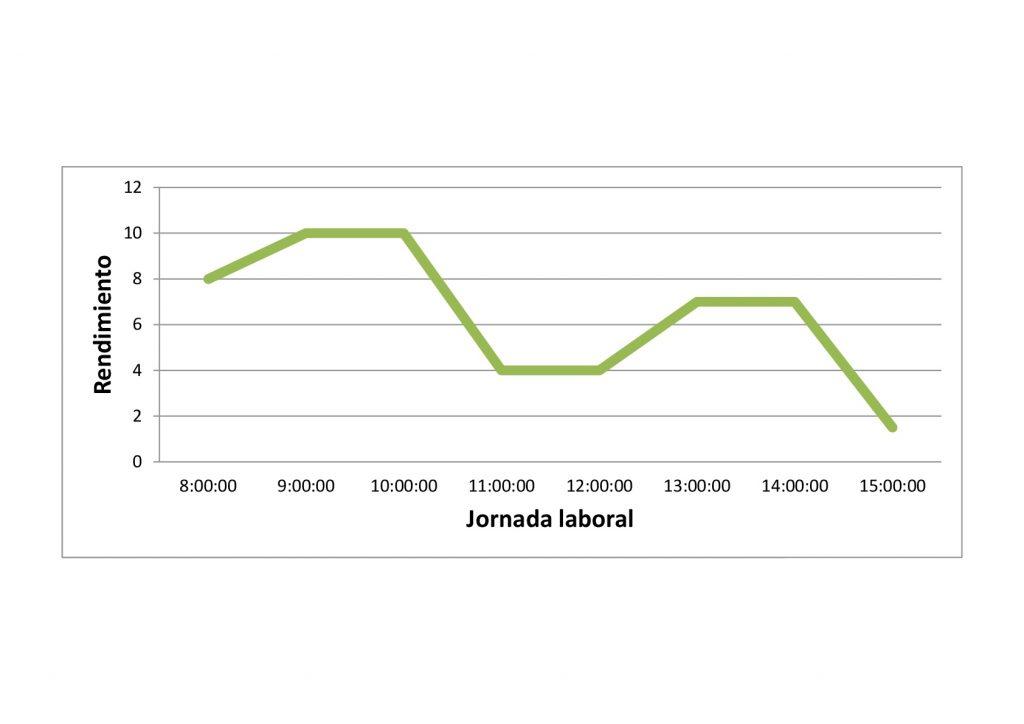 Un correcto análisis dafo de la energía corto plazo sirve para ayudar a mejorar la energía corto plazo. Las frases célebres sobre energía corto plazo permiten calibrar la influencia de la energía corto plazo en el rendimiento