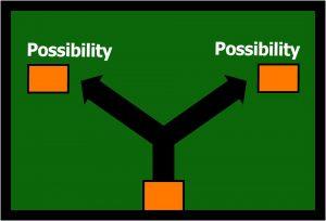 factor planes variables planes frases célebres sobre planes influencia de los planes en el rendimiento mejorar nuestros planes