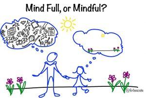 Un correcto análisis dafo del mindfulness sirve para ayudar a mejorar el mindfulness. Las frases célebres sobre mindfulness permiten calibrar la influencia del mindfulness en el rendimiento