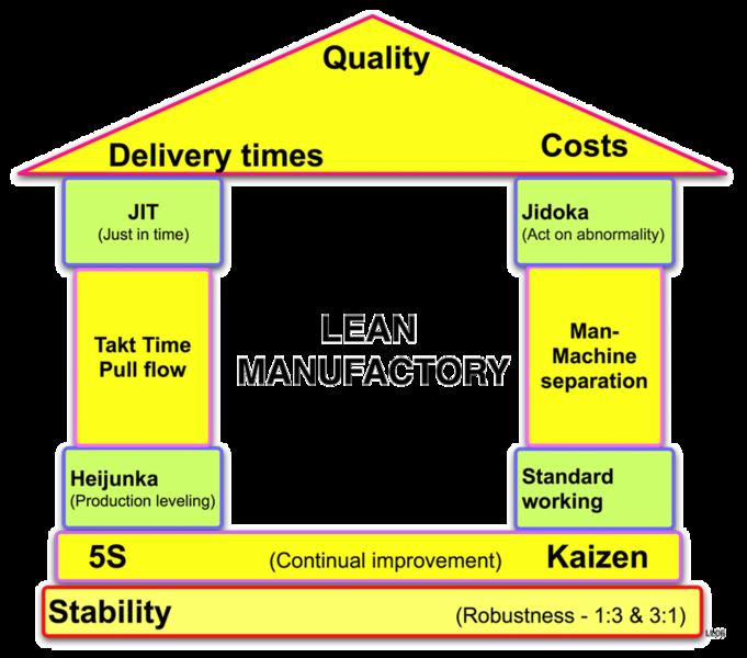 métodos de productividad personal claves para mejorar