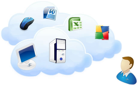cloud computing nube