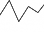 portal-web ON-TIME productividad empleabilidad